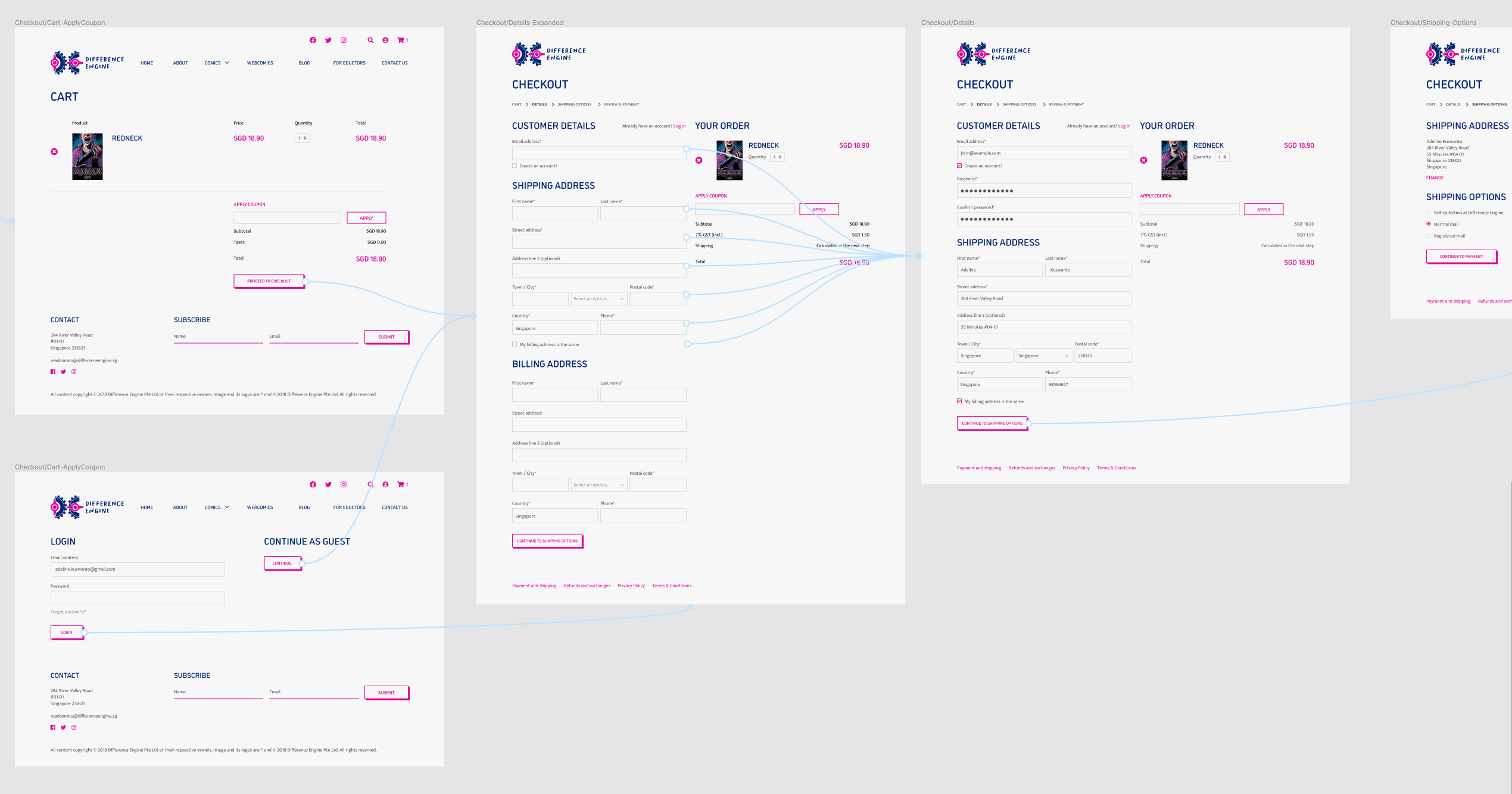 We created a prototype to make sure users are comfortable with the payment flow.